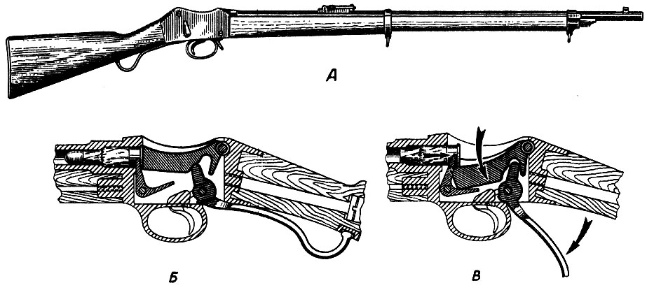 Винтовка Пибоди-Мартини 1869