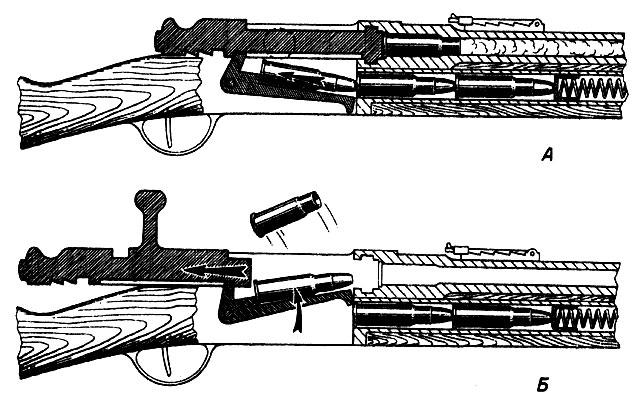От пищали до винтовки [1988
