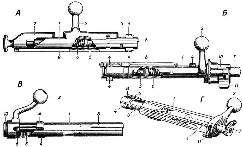 (винтовка Мосина 1891 г.,