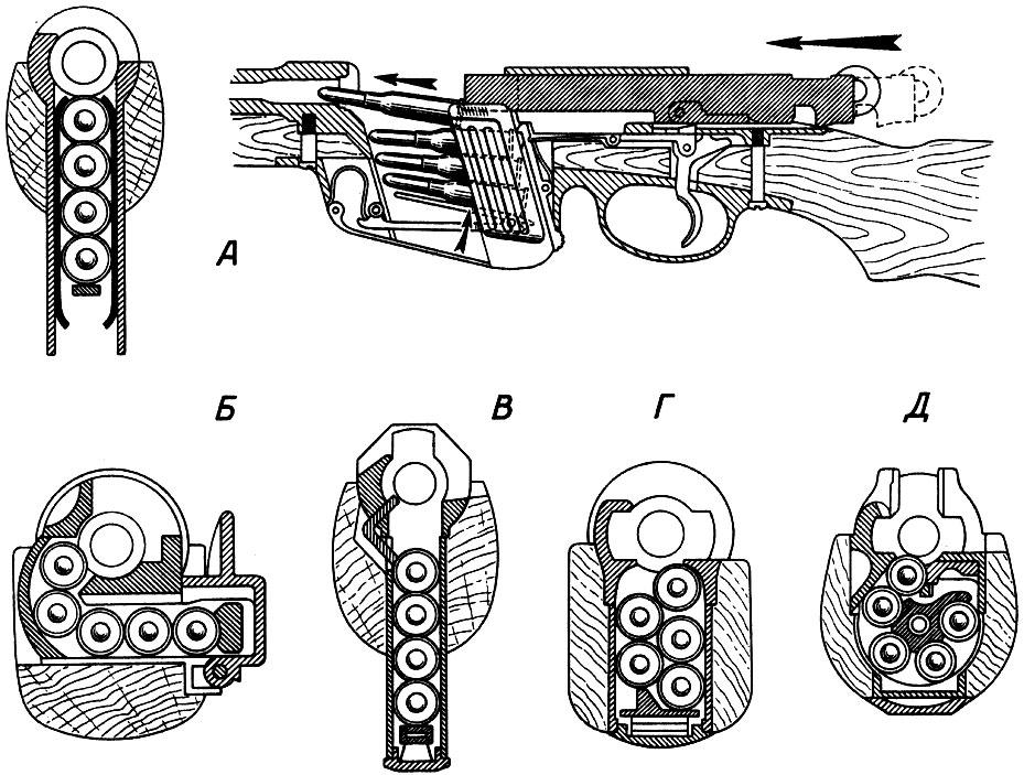 неавтоматических винтовок: