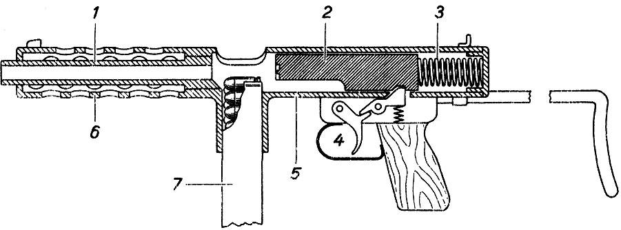 пистолета-пулемета со