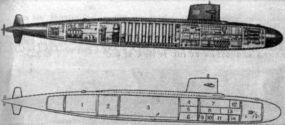 Схема атомной ракетной