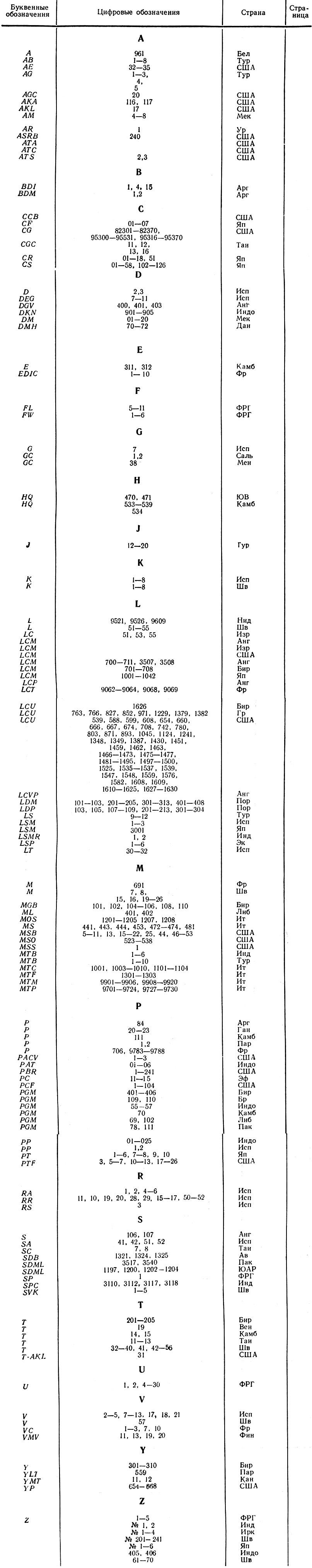 Обозначения буквенно-цифровые в этих схемах по гост 2.710-81