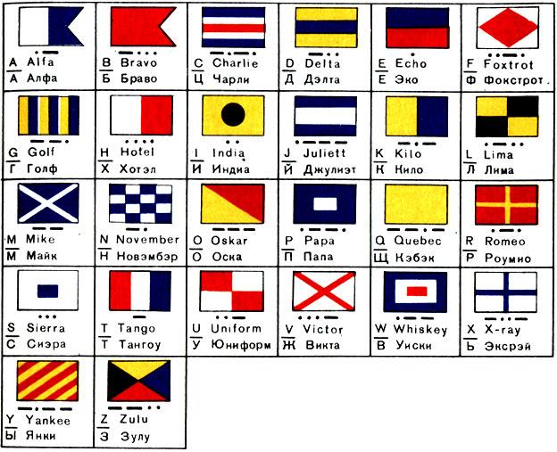 мсс флаги