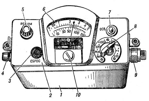 Измерительный пульт ДП-5А: 1