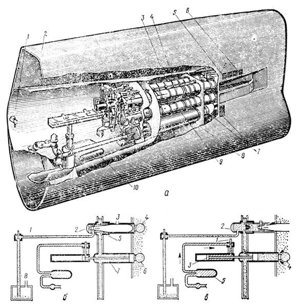 Схема устройства американского