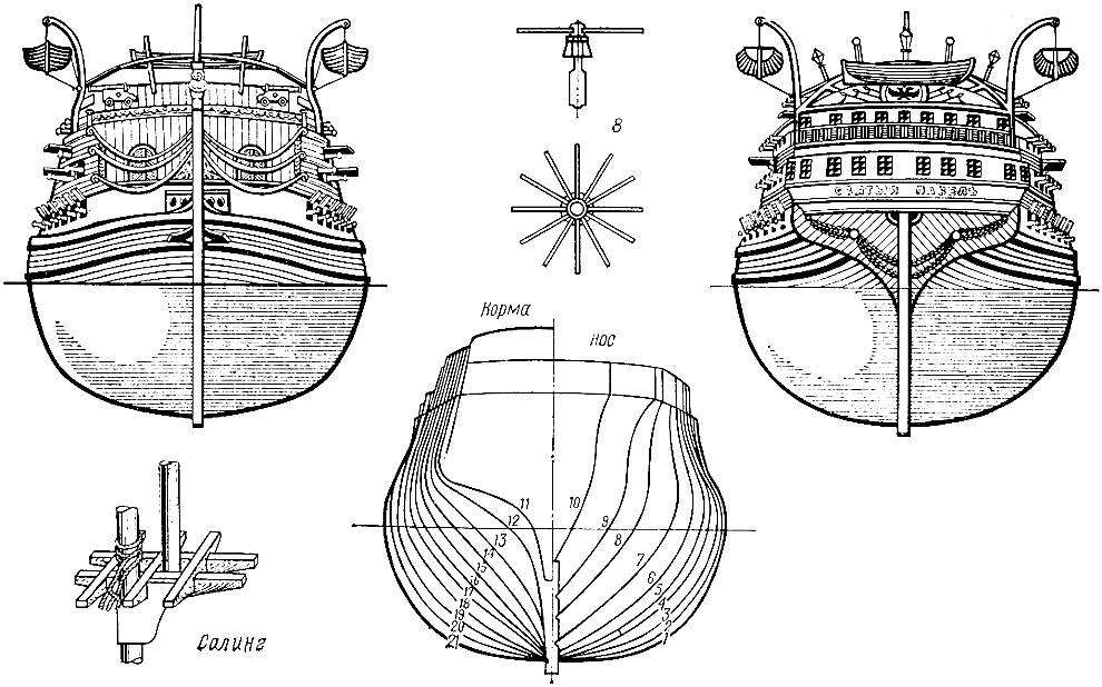 Чертежи и схемы деревянного корабля