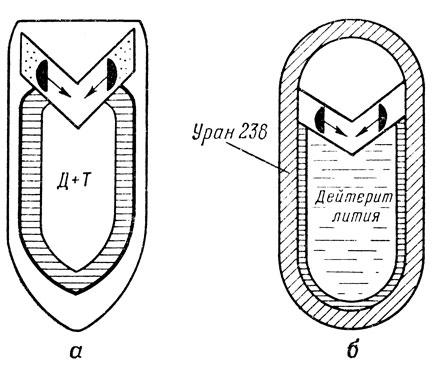 Схема устройства водородной